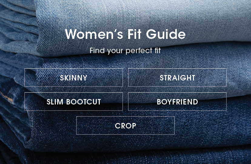 Mobile Fit Guide